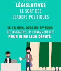 Tous les résultats des principales personnalités politiques en une infographie avec cFactuel